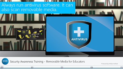 Removable Media for Educators