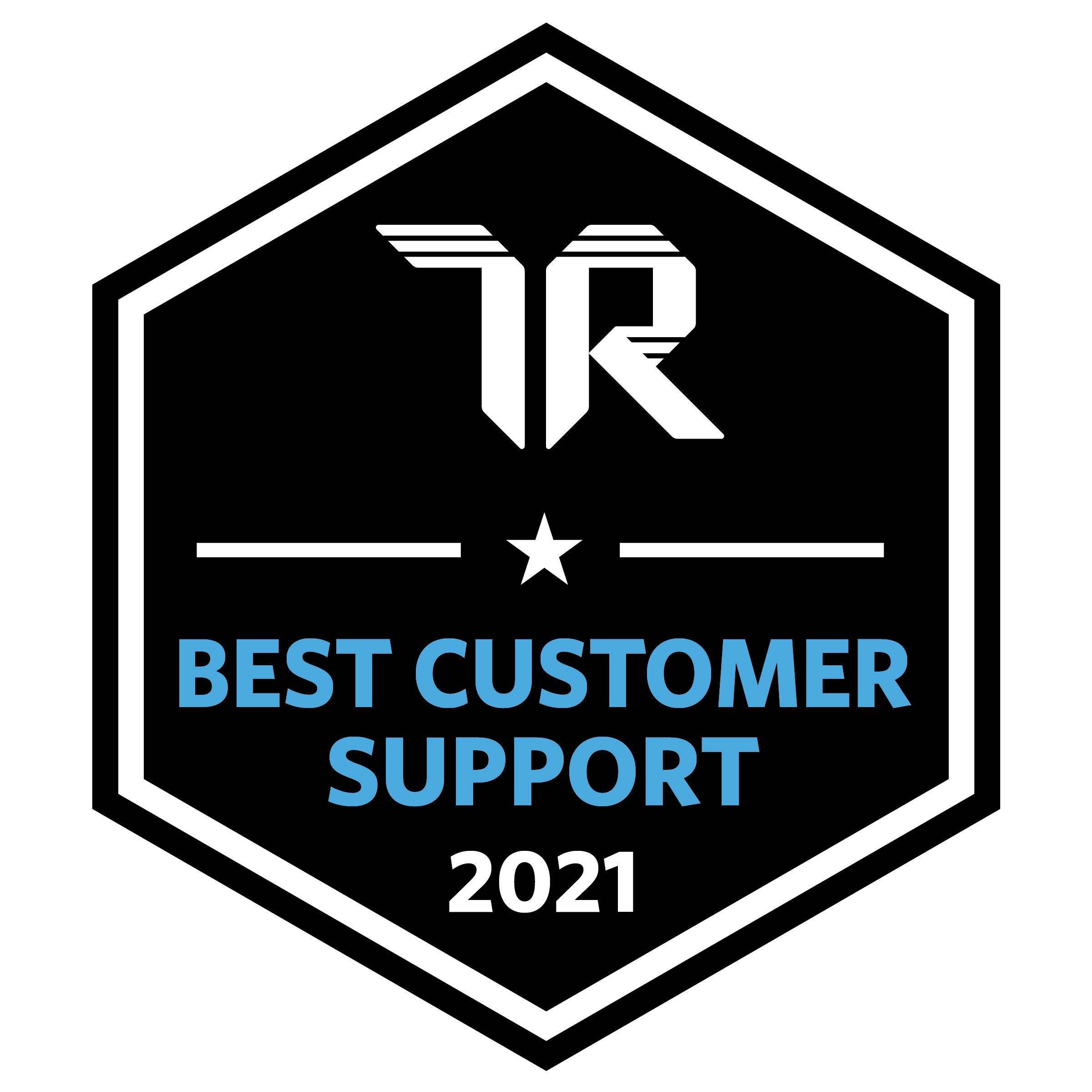 Best Customer Support - Security Awareness Training